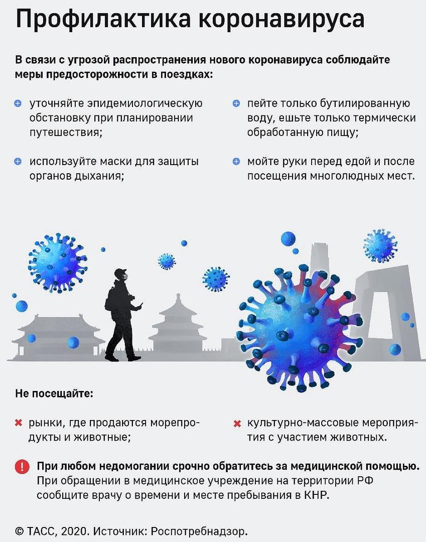коронавирус профилактика